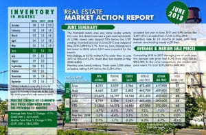 Portland Real Estate Market Action Report – June 2018
